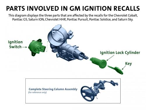 GM ignition graphic 1200.jpg